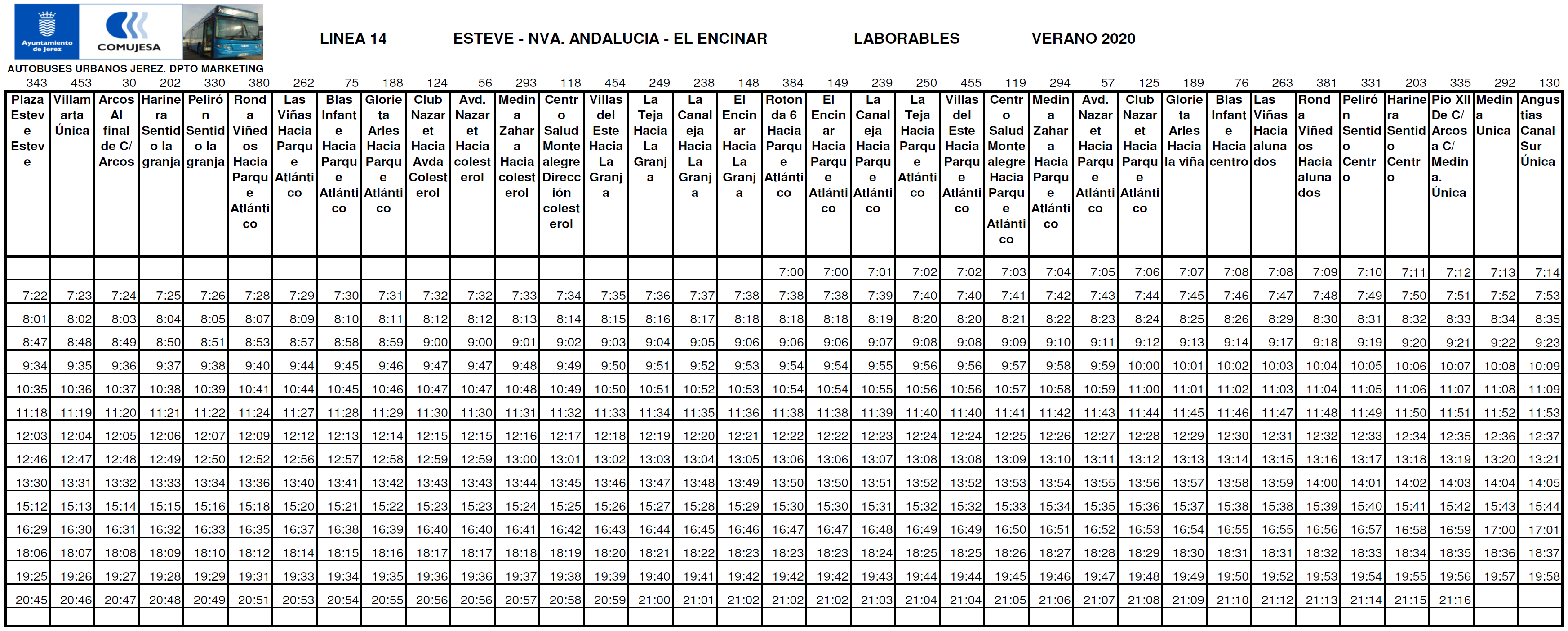 4b6ccbba884f Ayuntamiento de Jerez - Página oficial: Información Útil