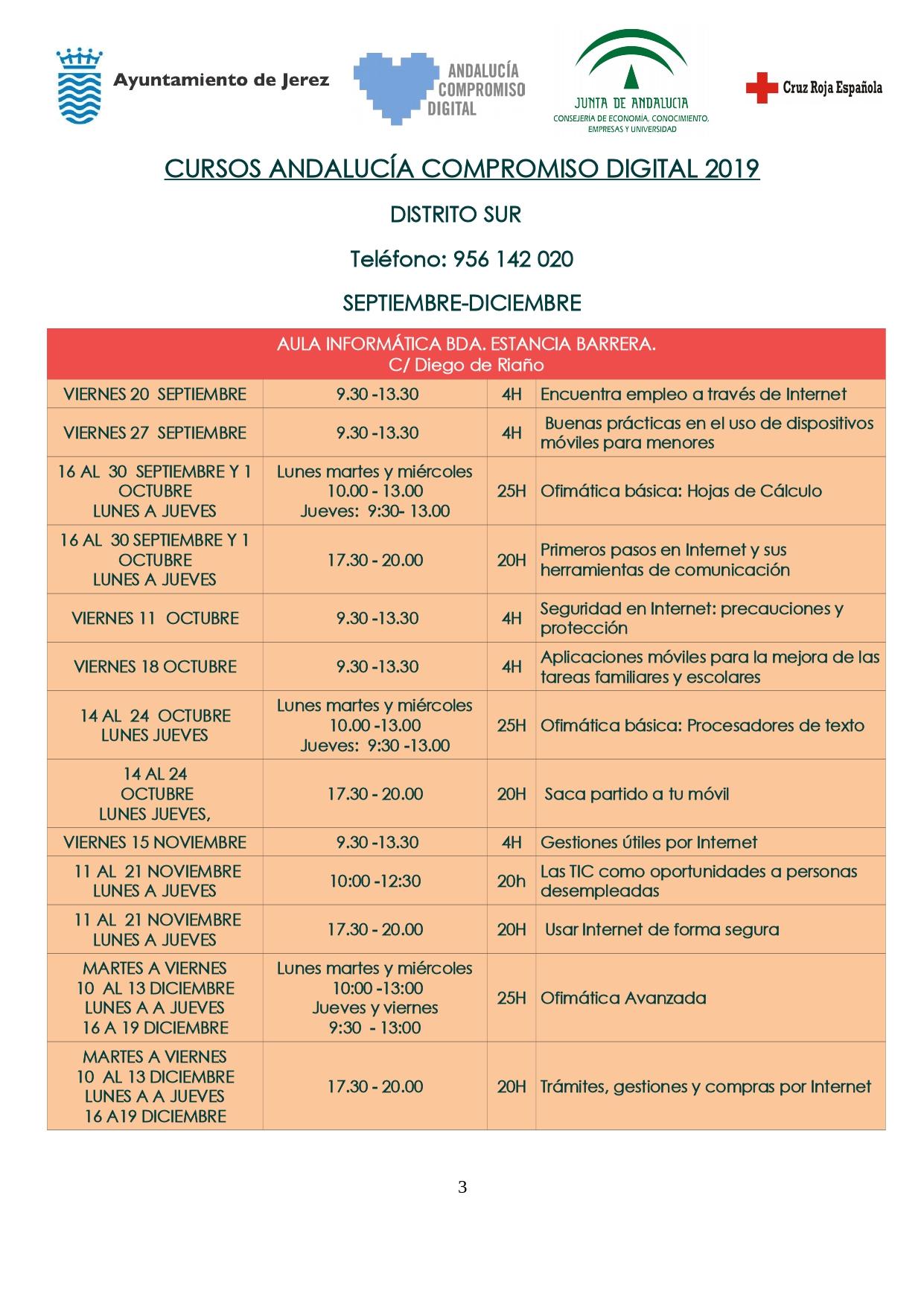 Cursos Andalucía Compromiso Digital. Tercer trimestre 2019. Zona Sur
