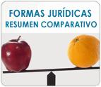 Resumen comparativo de formas jurídicas
